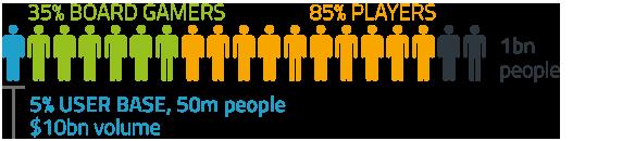 people_player_en